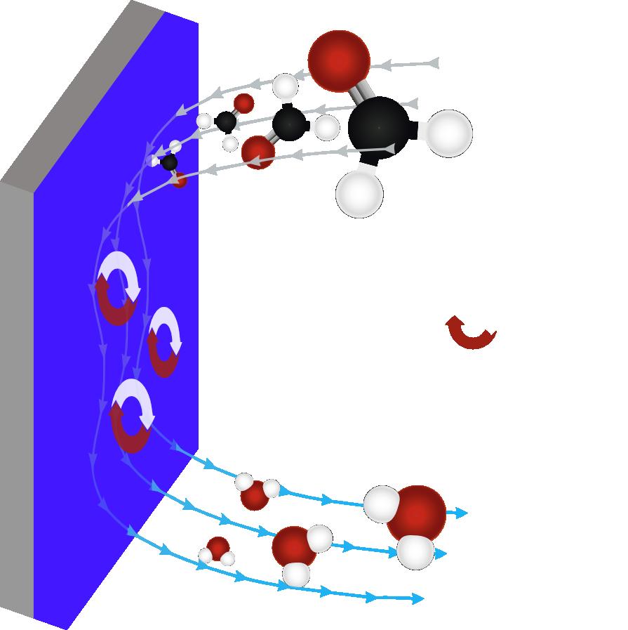 La technologie Décopur : neutralisation du Formaldéhyde (et aldéhyde) présent dans l'air intérieur par transformation en vapeur d'eau au contact de la peinture